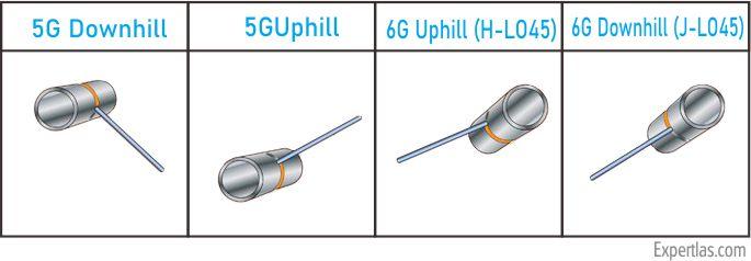 posisi pengelasan pipa 6G