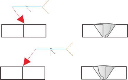simbol kampuh Y